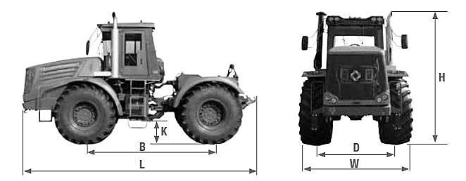 Габариты трактора Кировец К744Р